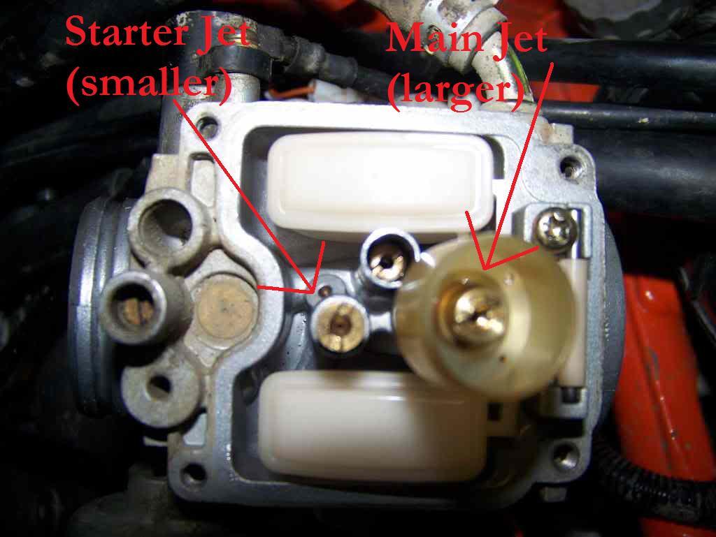 Suzuki Ltz Performance Parts