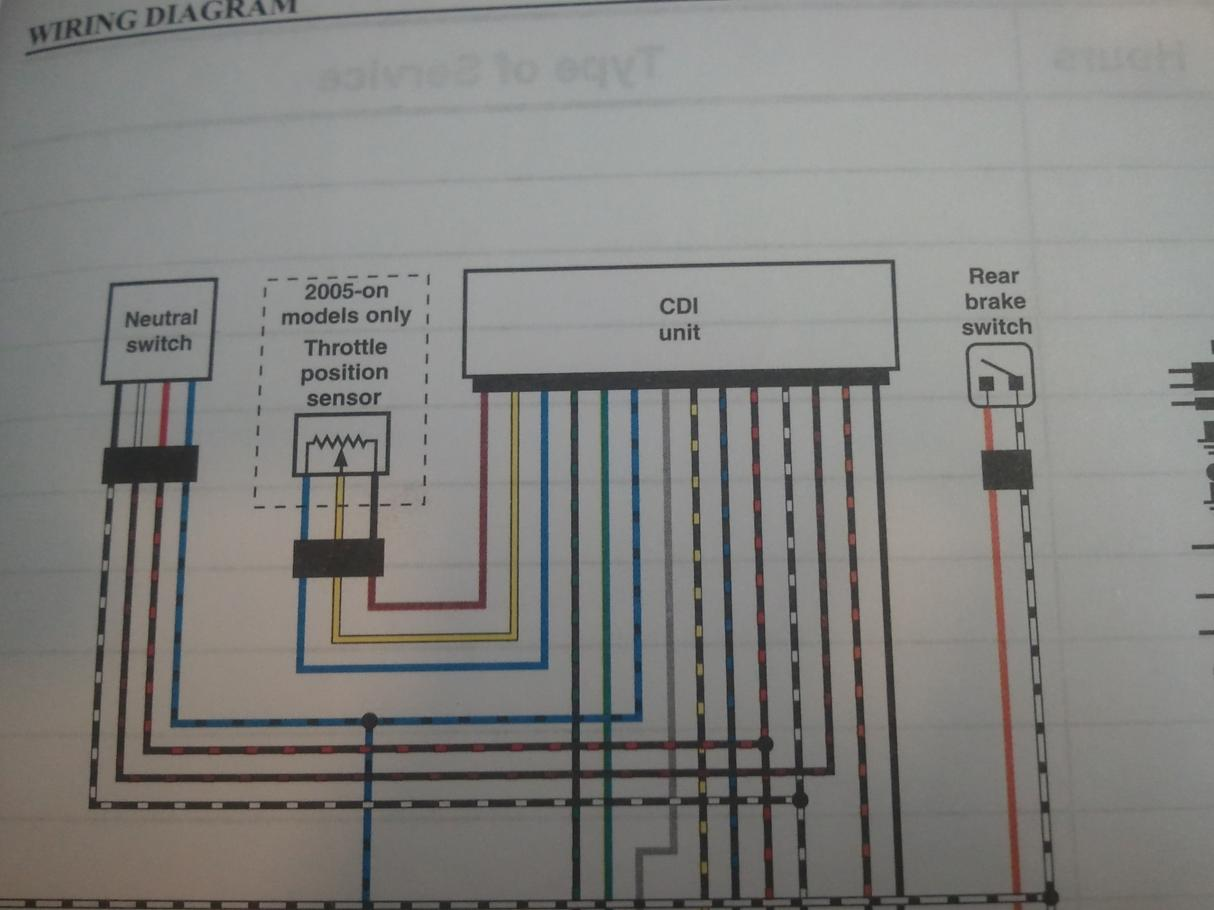 03 Z400 Wiring Diagram Schematic Name Home Electrical Origin Diagrams