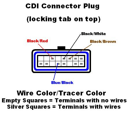 ltz 400 cdi wiring diagram schematic diagrams rh ogmconsulting co 04 LTZ 400 2003 Ltz 400 CDI Ignition Diagram