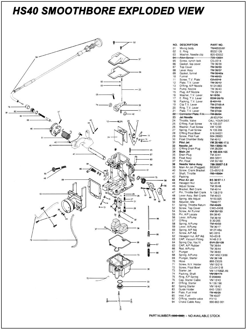 mikuni carb parts diagram  mikuni  free engine image for