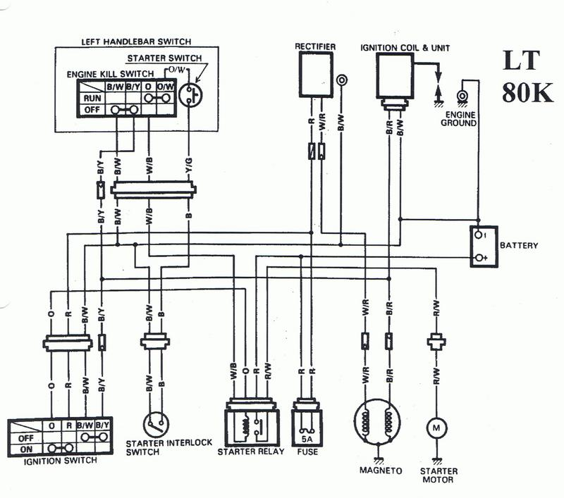 suzuki king quad 300 electrical schematic  suzuki  get