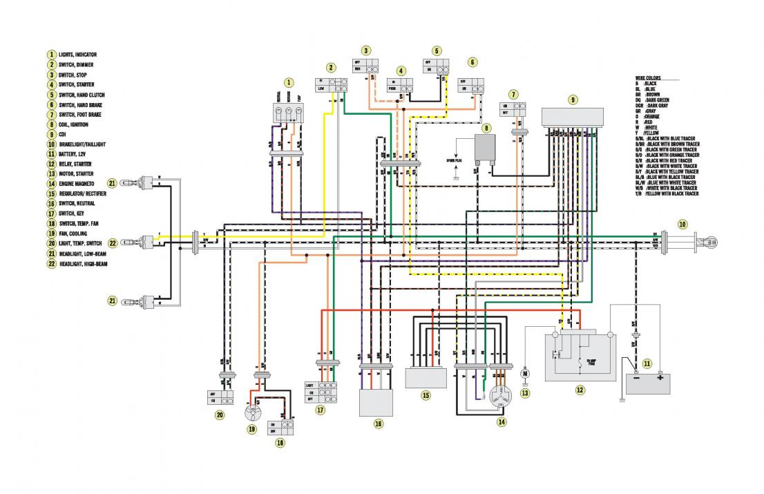kfx450r wiring diagram wiring diagram kawasaki bayou 220 wiring harness diagram kawasaki kfx450r wiring diagram #9