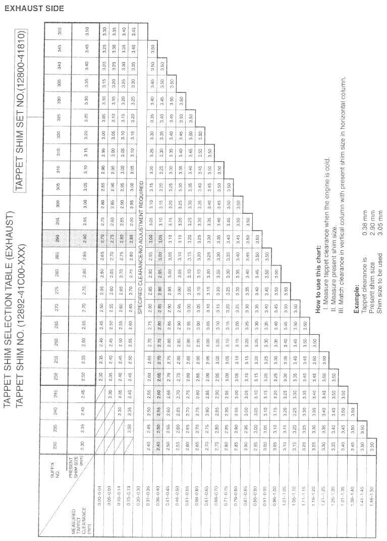 feeler gauge conversion chart