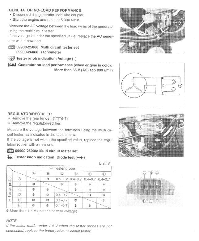 Stator wiring diagram 07 suzuki ltr 450 - Wiring today